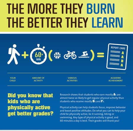 rsz_burn2learn_infographic-resized