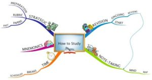 how-to-study-400x211