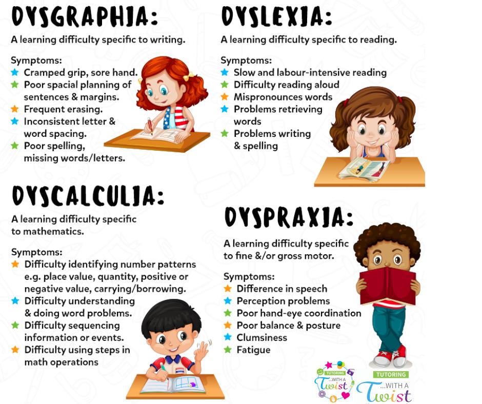 dyslexia tutoring types